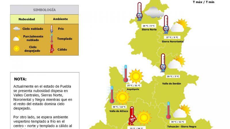Dominará ambiente templado a cálido este viernes en Puebla