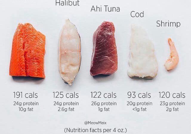 ¿Y de pescados cómo escogemos?   Por: Abhaya Isabel